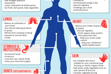 Best Health Tips Infographic