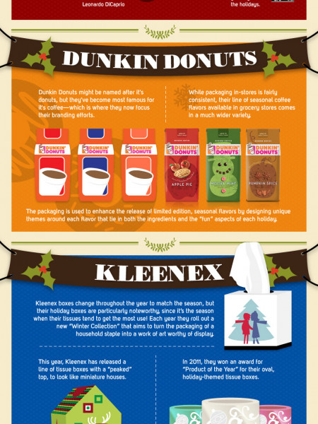 Best Holiday Packaging Campaigns Infographic