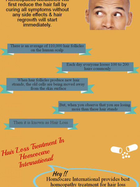 Best Homeopathy Treatment For Hair Loss Infographic