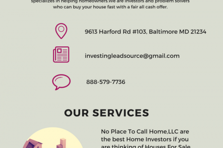 Best Houses For Sale In Baltimore City Infographic