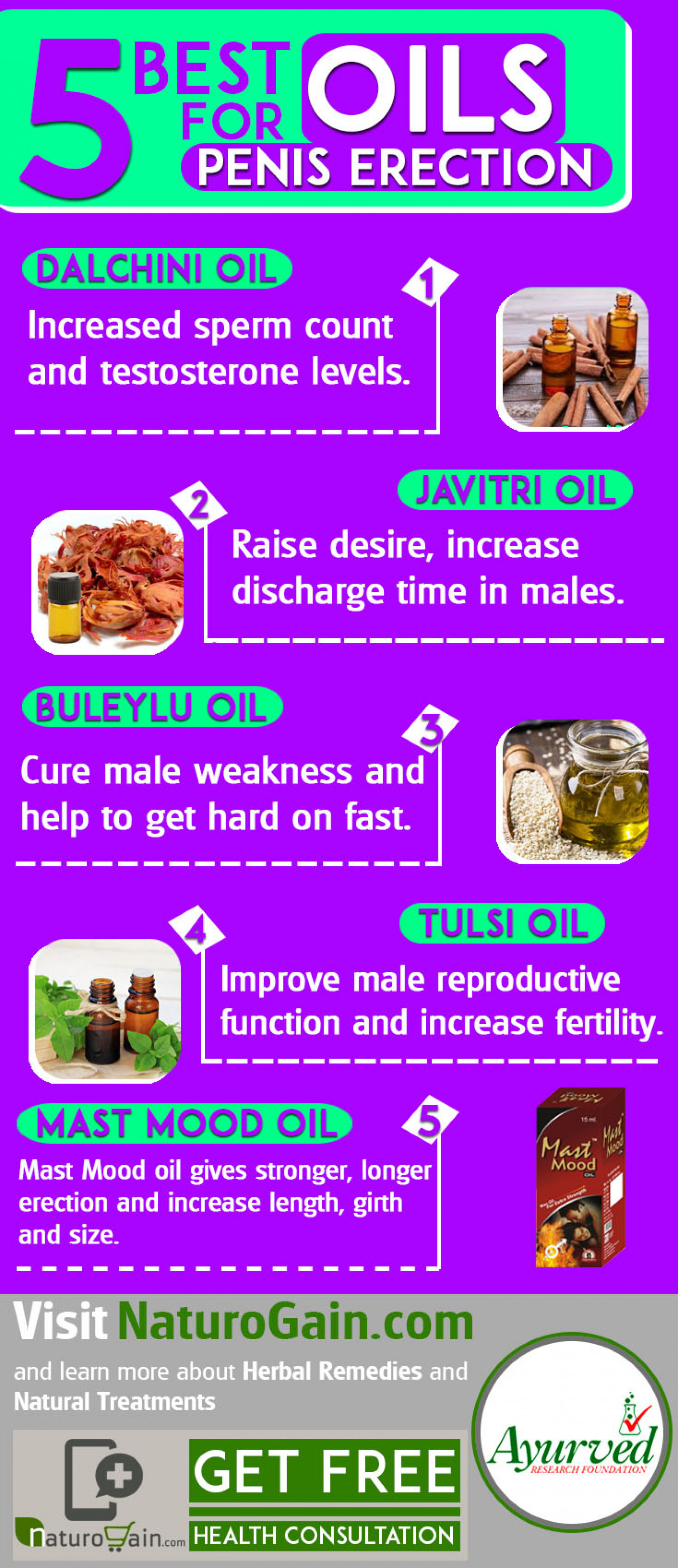 Best Impotence Massage Oil to Get Stronger Erection Naturally Infographic