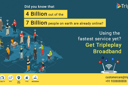 Best Internet Service provider in Gurgaon  Infographic