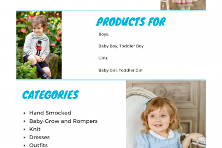 Best Kids Wholesale Fashion Brand in UK Infographic