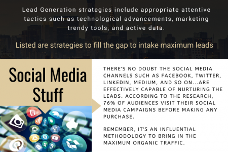 Best Lead Generation Services Infographic
