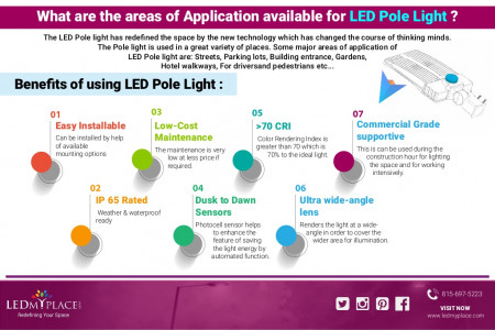 Best LED Pole Lights For Parking Lot Lights Infographic