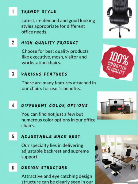 Best Manufactures Dealers Of Modular Furniture In India Infographic