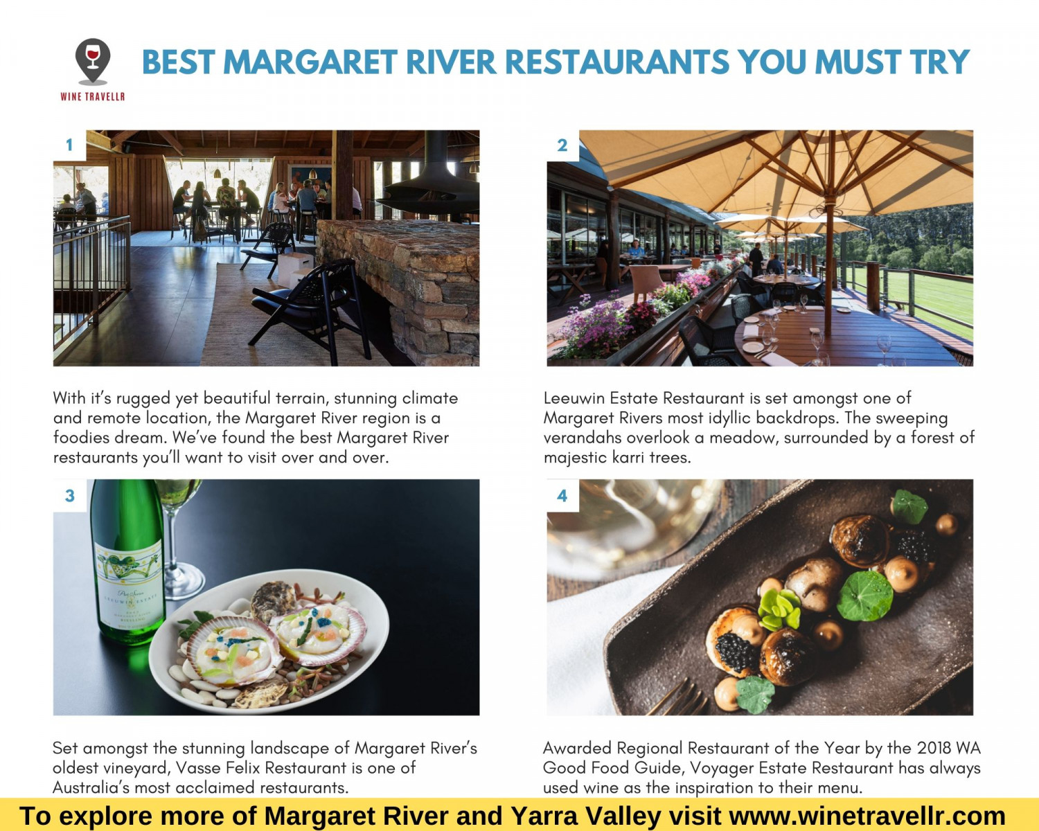 Best Margaret River Restaurants You Must Try Infographic