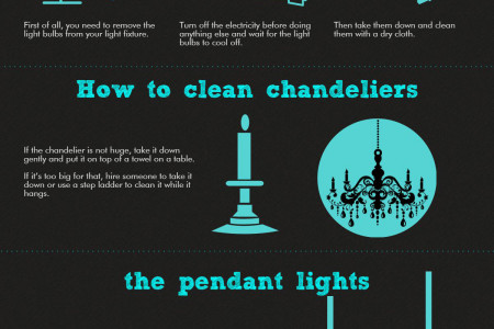 Best Methods for Cleaning Lighting Fixtures Infographic