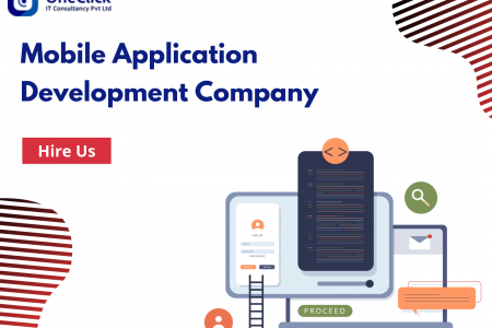 Best Mobile Application Development Company in USA Infographic