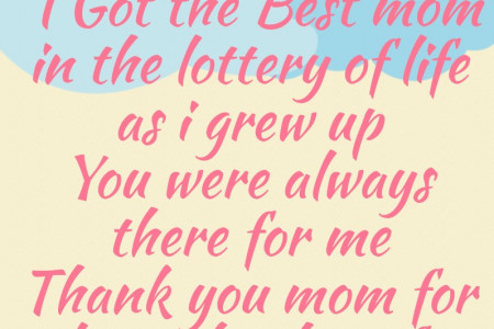 Best Mother's Day Quote Infographic