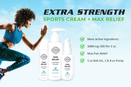 best muscle pain relief cream Infographic