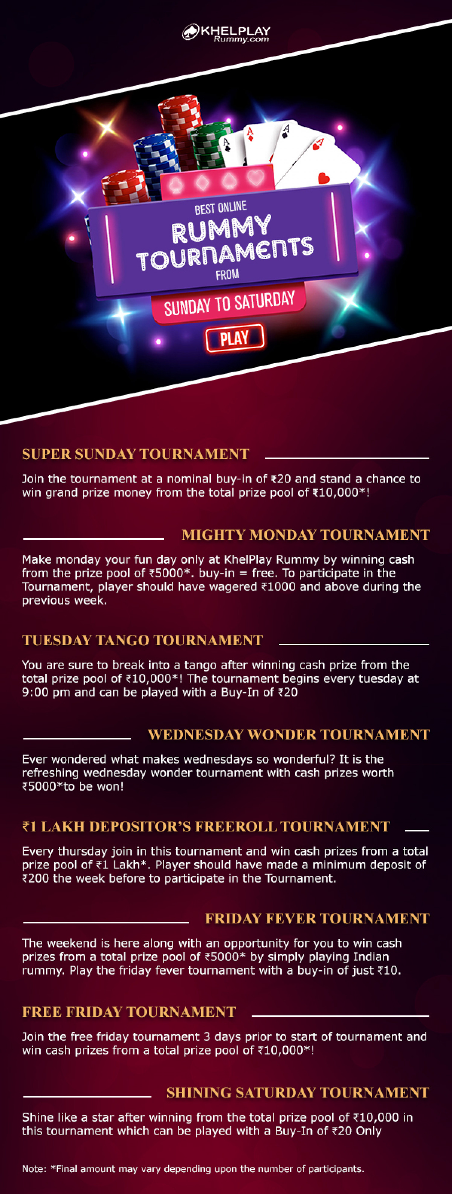 Best Online Rummy Tournaments from Sunday to Saturday Infographic