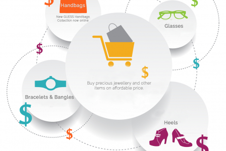 Best online shopping website  Infographic