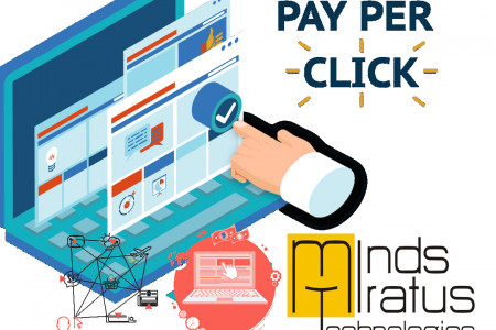 Best Pay Per Click Services and PPC Company in Kalkaji, New Delhi, India Infographic
