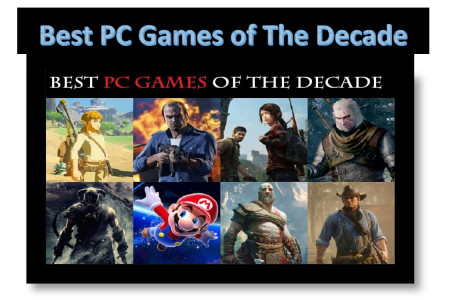 Best PC Games of The Decade Infographic