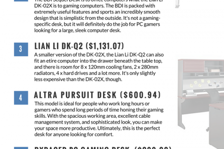 Best PC Gaming Desks Infographic