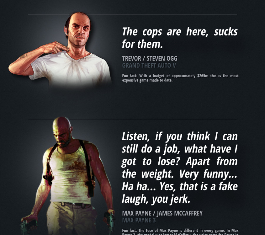 Best Playstation 3 Quotes With Fun Facts Visual Ly