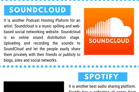 Best Podcast Hosting Platforms for Audio File Uploading and Sharing Infographic