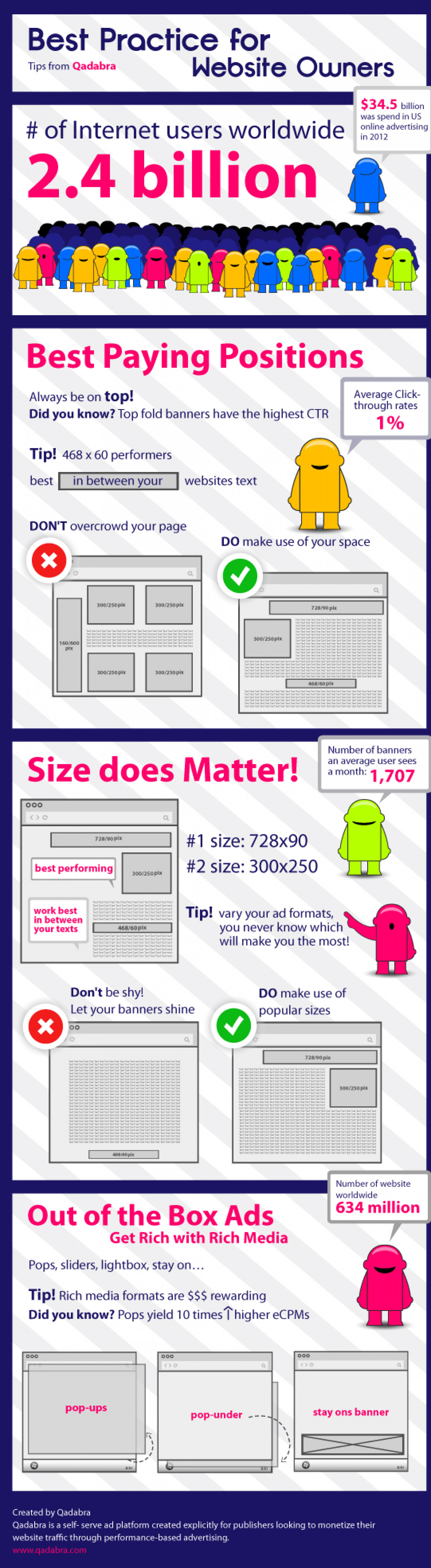 Best Practice for Website Owners Infographic