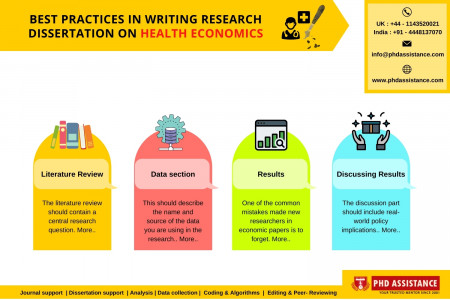 Best Practices in Writing Research Dissertation on Health Economics - Phdassistance.com Infographic