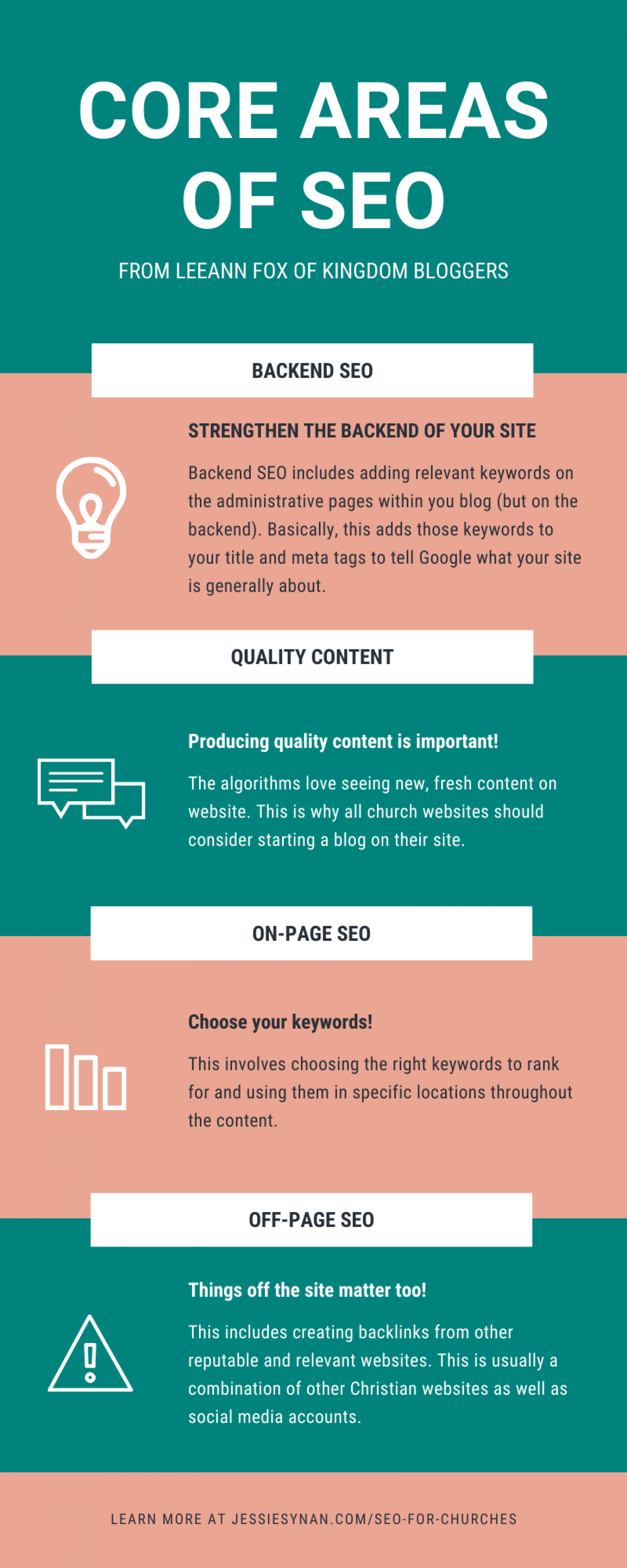 Best Practices: The Importance of SEO for Churches - Jessie Synan Infographic