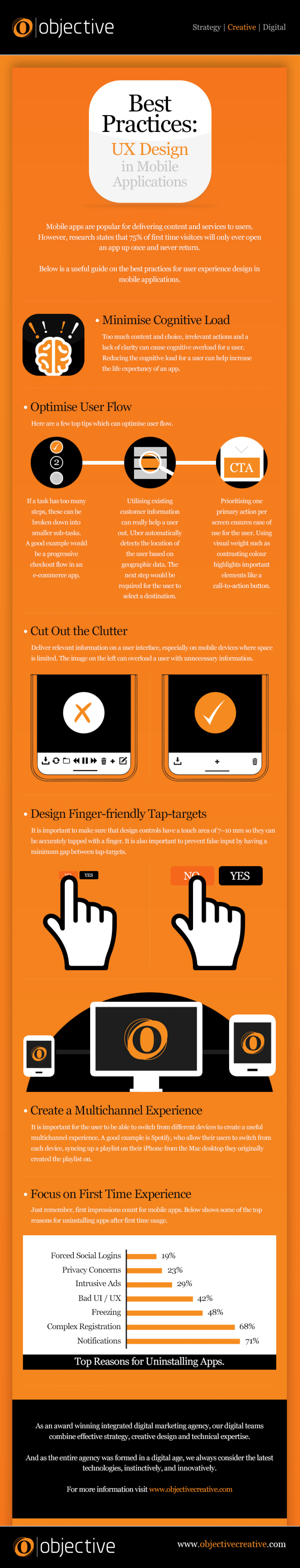 Best Practices: UX Design in Mobile Applications Infographic