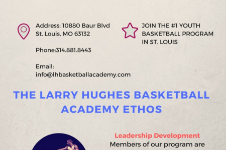 Best Private Basketball Coaches in Missouri | LH Basketball Academy Infographic