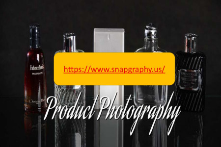 Best Professional Commercial Product Photography Infographic