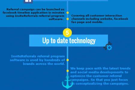 Best Referral Marketing Software Infographic