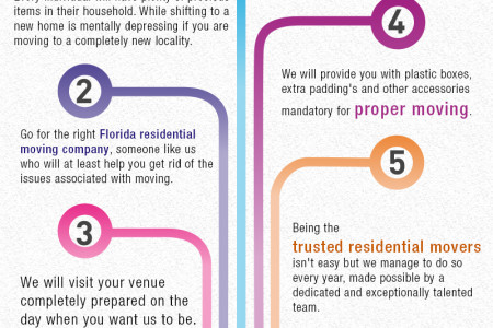 Best Residential Movers in Florida For Moving Your Home Infographic