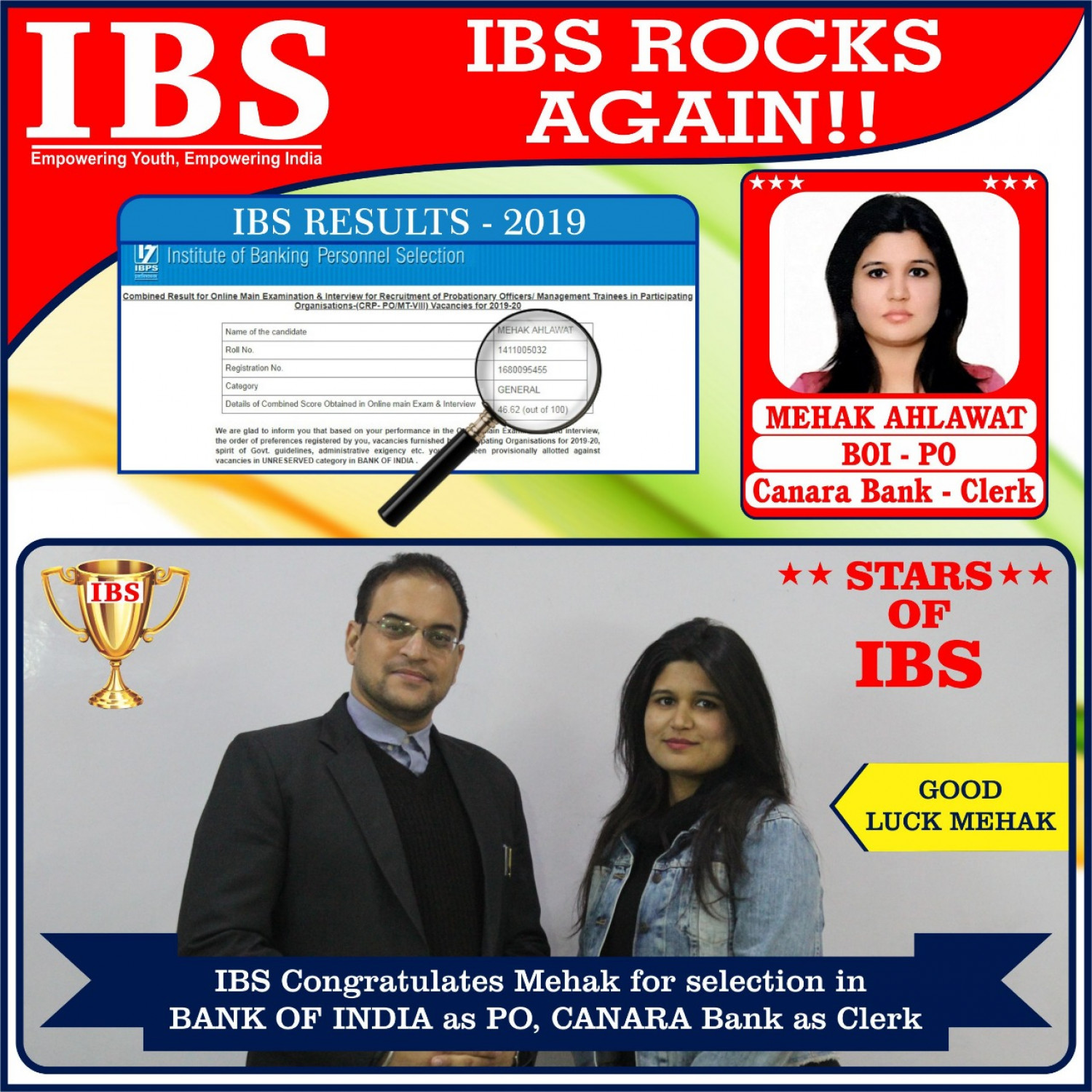best result of IBS Institute Infographic