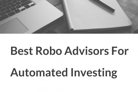 Best Robo Advisors: Automated Investing for Returns Infographic