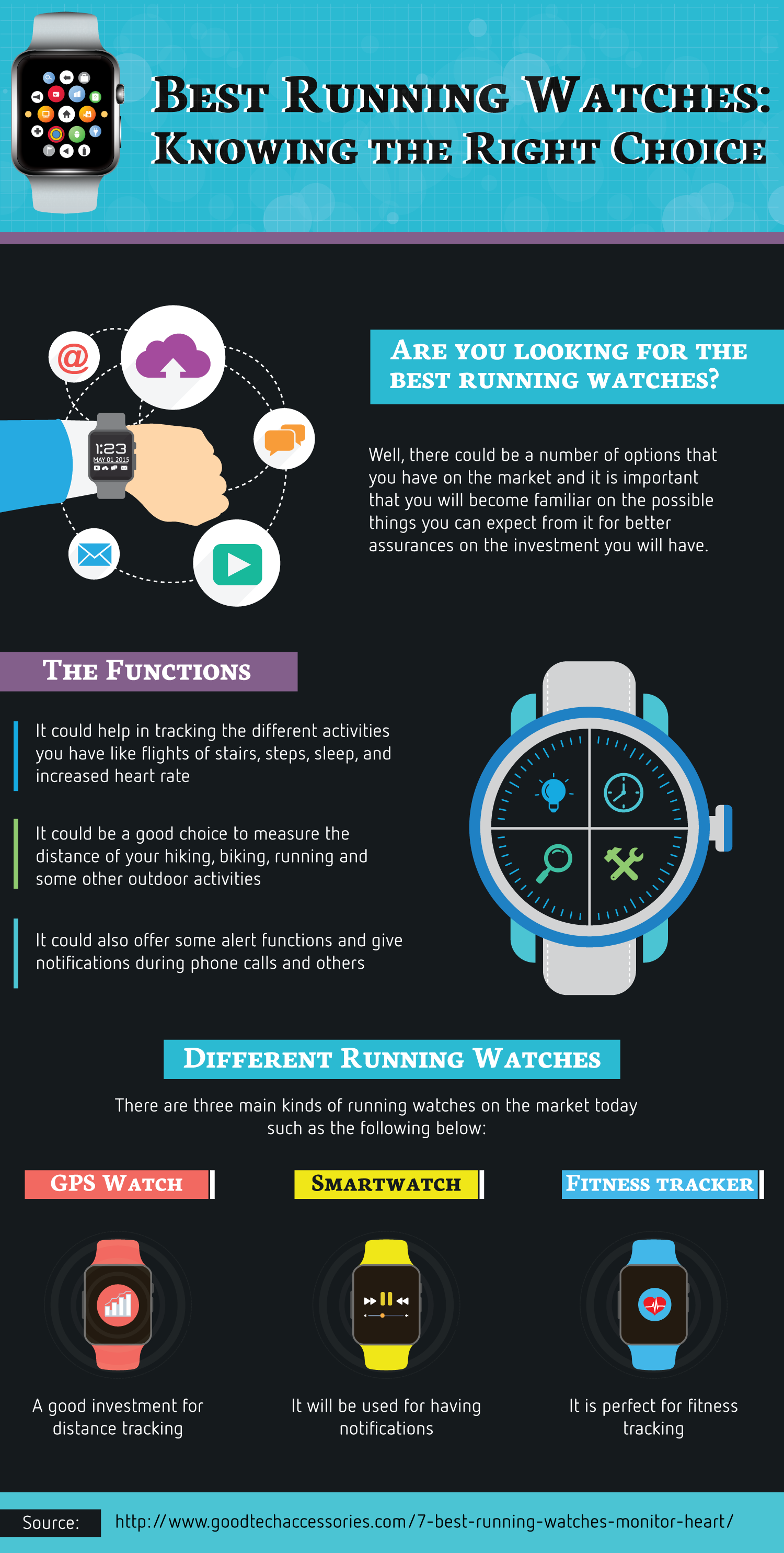 Best running watches Infographic