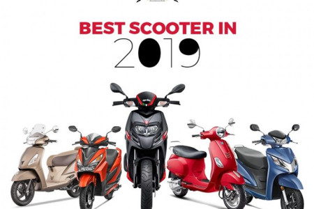 Best Scooters in India  Infographic