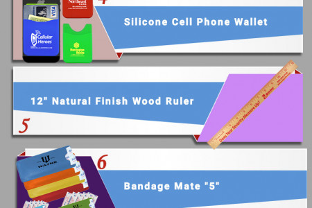 Best Selling Promotional Products in July 2016 Infographic