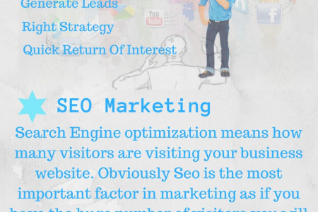 Best Seo And Social Media Company In Sydney Infographic