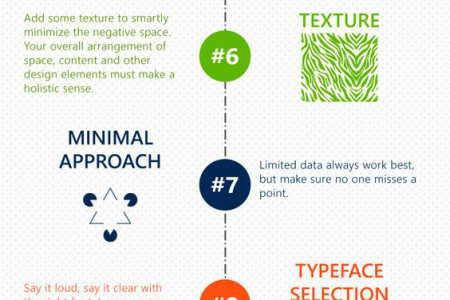 Best SEO Company in Chennai Infographic