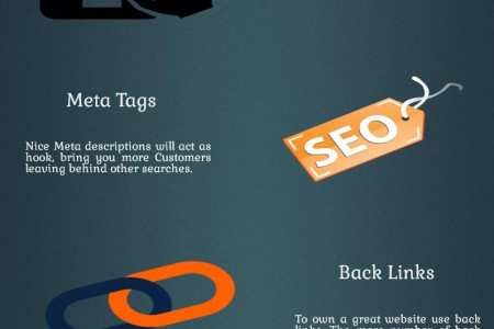 Best SEO Practices For Small Scale Business Infographic