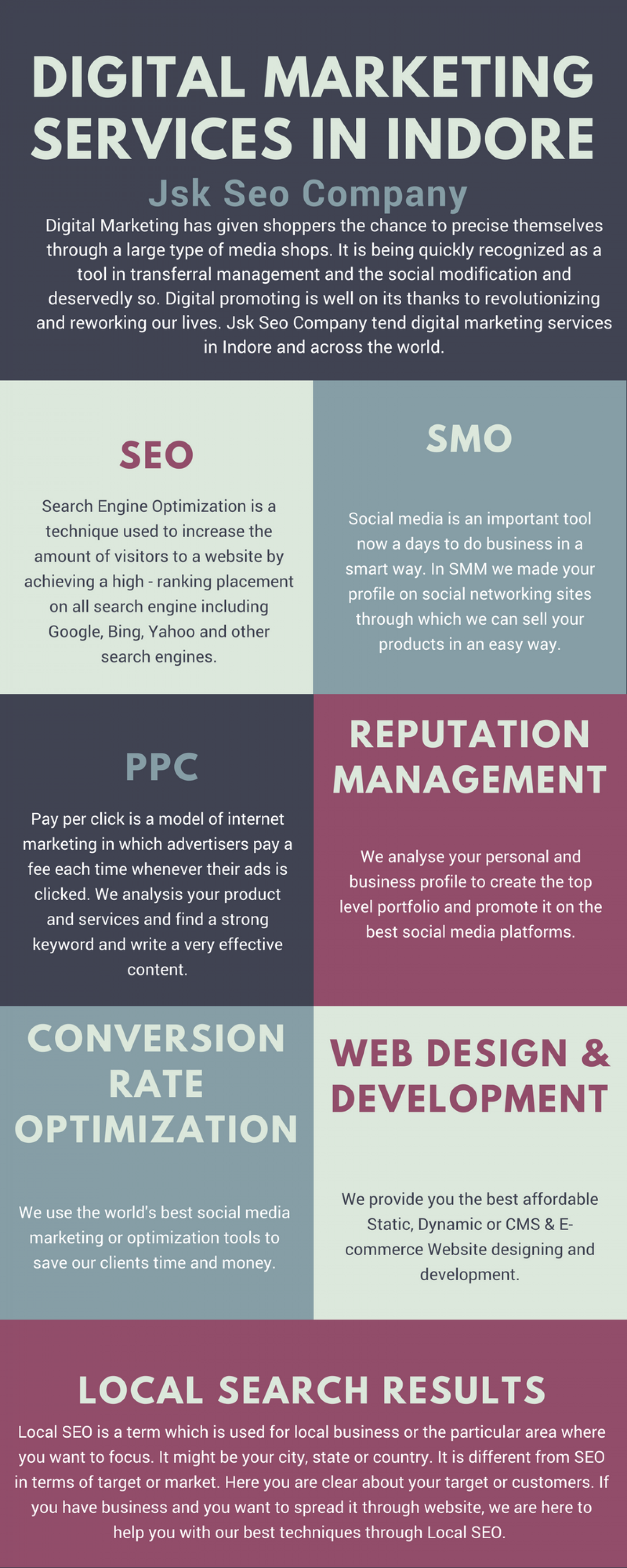 Best Seo Services In Indore   Infographic