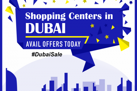 Best Shopping Centers in Dubai Infographic