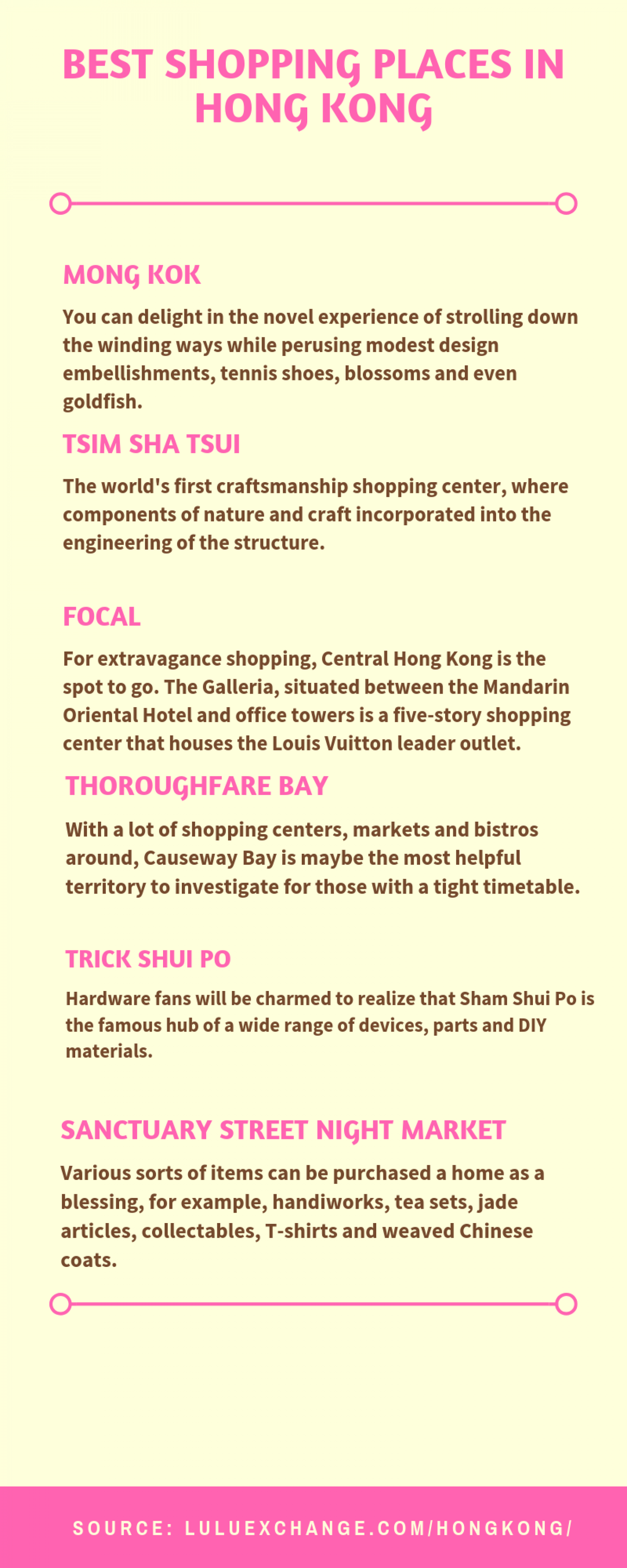 Best Shopping Places in Hong Kong  Infographic