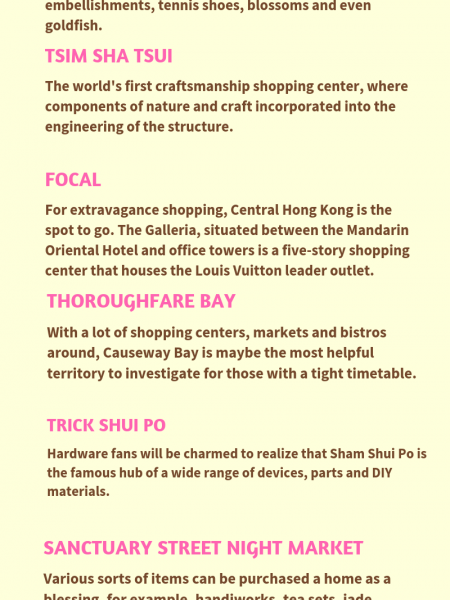 ​Best Shopping Places in Hong Kong  Infographic