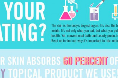 Best Skin Care Products Infographic