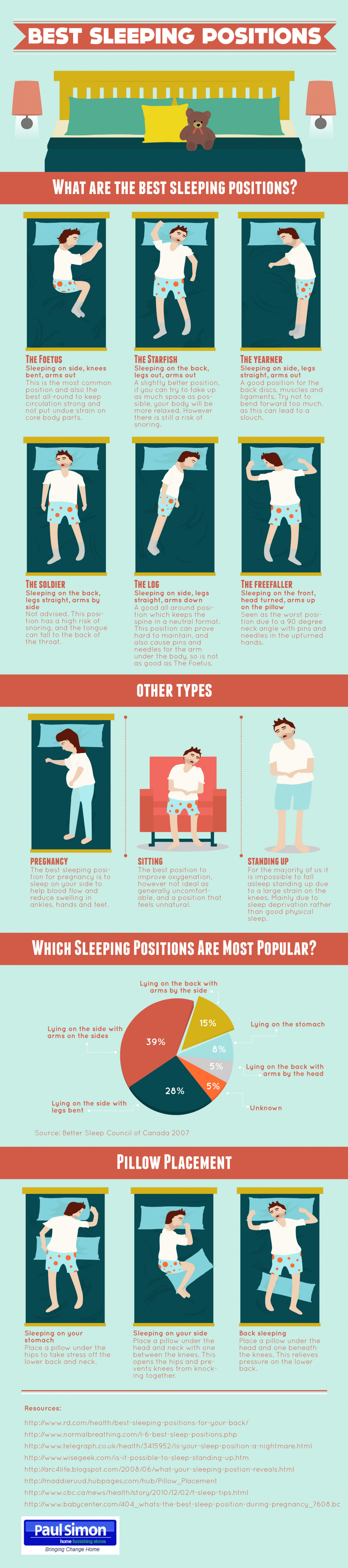Best Sleeping Positions Visual Ly