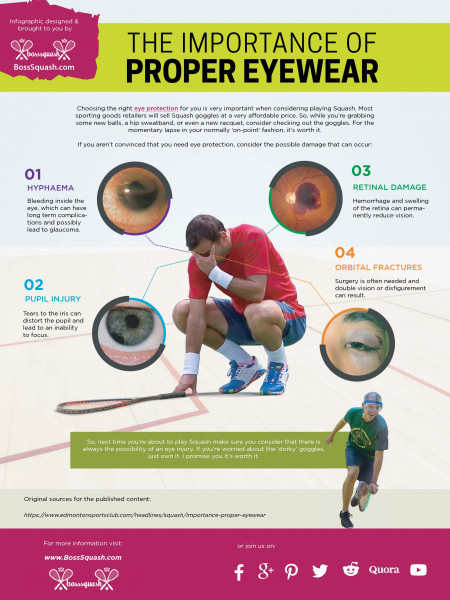 Best Squash Goggles Over Glasses-An In Depth Review Infographic