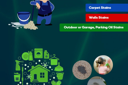Best Stain Removal Service At GSR Cleaning In Melbourne Infographic