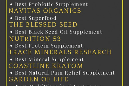 Best Supplements For Men & Women Infographic