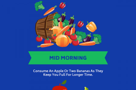Best Time of Day To Take Vitamins and Supplements Infographic