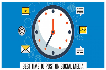 Best Time To Post On Social Media In 2020 Infographic