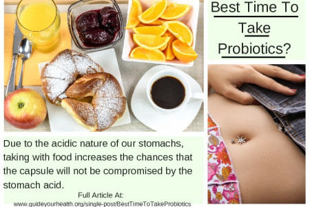 Best Time To Take Probiotics Infographic
